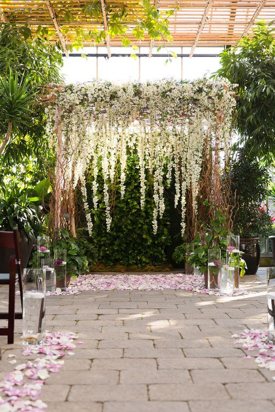 Top 5 Indian Wedding Themes For 2017 India S Wedding Blog
